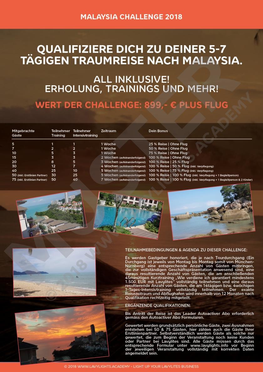 ChallengeMuster